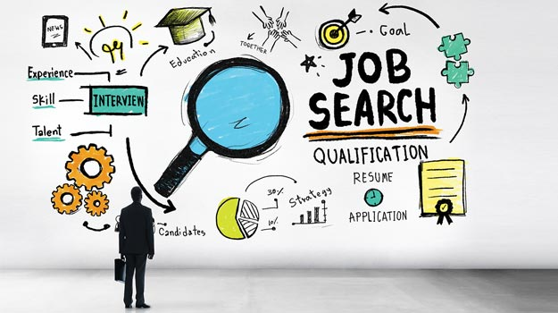 How to stay motivated in Job Search